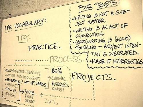 whiteboard (1)